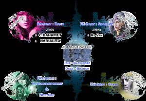 """La nouvelle équipe du site:  """"FFDream, que des n°10 dans la team"""""""