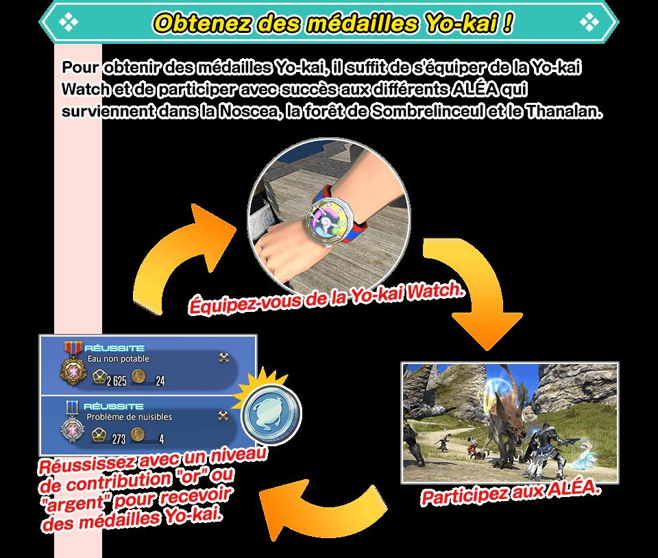 FFXIV: Heavensward, invasion de Yo-Kai